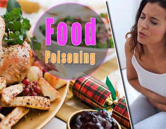 what is Food Poisoning