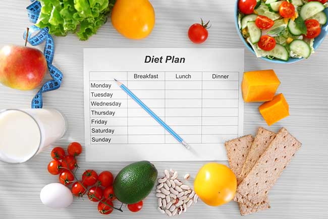 simple weight loss diet plan